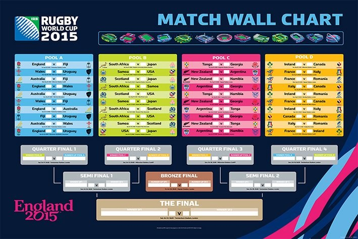 Rugby World Cup 2016 Dates